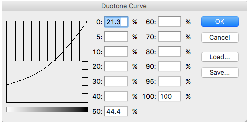 Duotone curve in Photoshop for 2-color printing