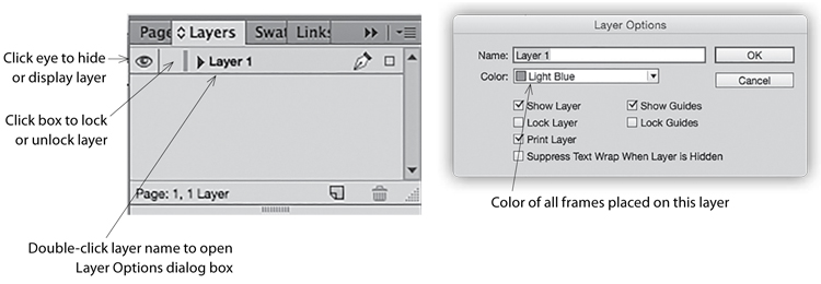 Screenshots showing how to set up InDesign layers