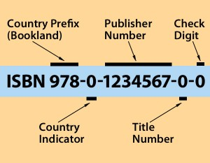 Labelling the parts of an ISBN.