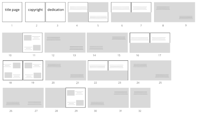 A book map showing thumbnails of all the pages in a children's picture book.